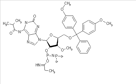 synthesise mdma Mdma this is not the best synthesis in terms of conditions, or yield, but it's by far the simplest however, safrole is now rather hard to get hold of, precisely because it is so easy to synth mdma.